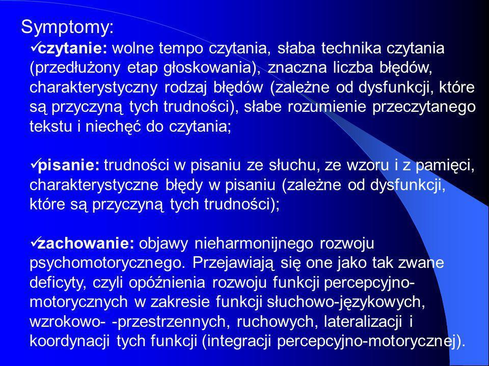 Symptomy: