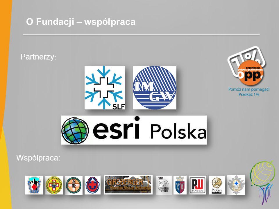 O Fundacji – współpraca