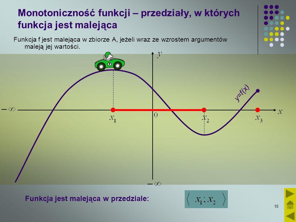 Monotoniczność funkcji – przedziały, w których funkcja jest malejąca