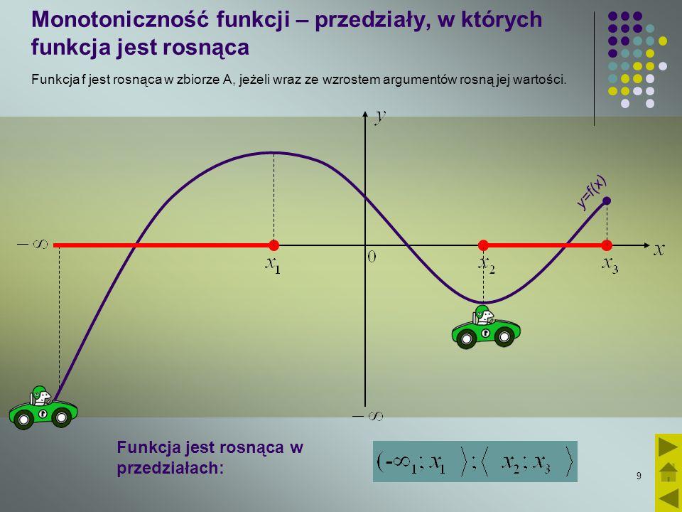 Monotoniczność funkcji – przedziały, w których funkcja jest rosnąca