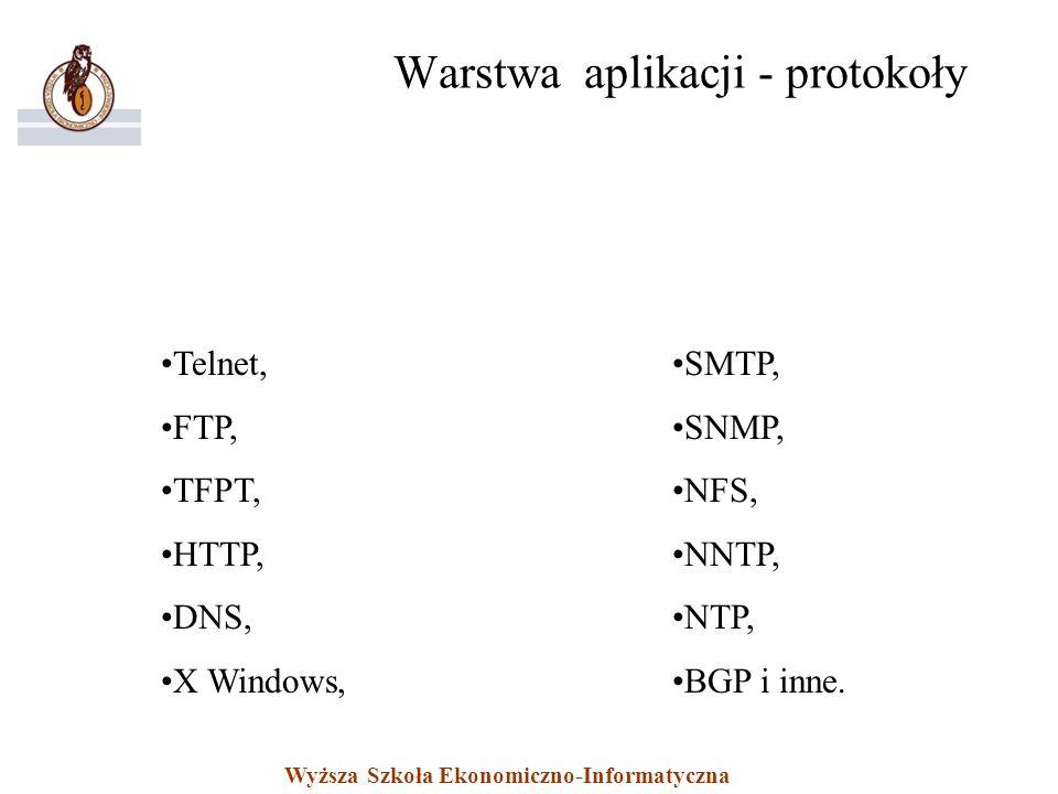 Warstwa aplikacji - protokoły