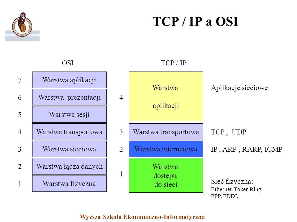 TCP / IP a OSI OSI TCP / IP Warstwa aplikacji Warstwa aplikacji 7