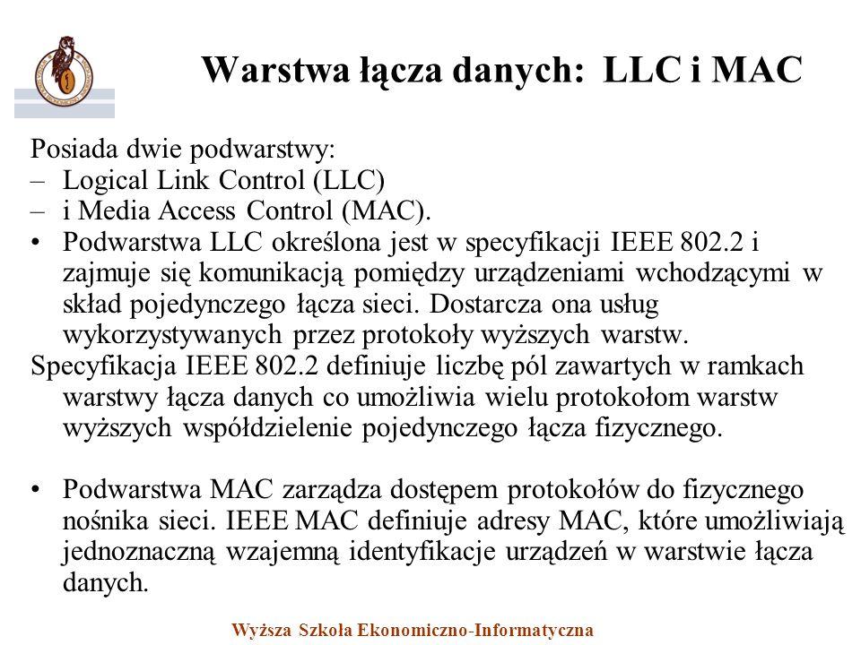 Warstwa łącza danych: LLC i MAC