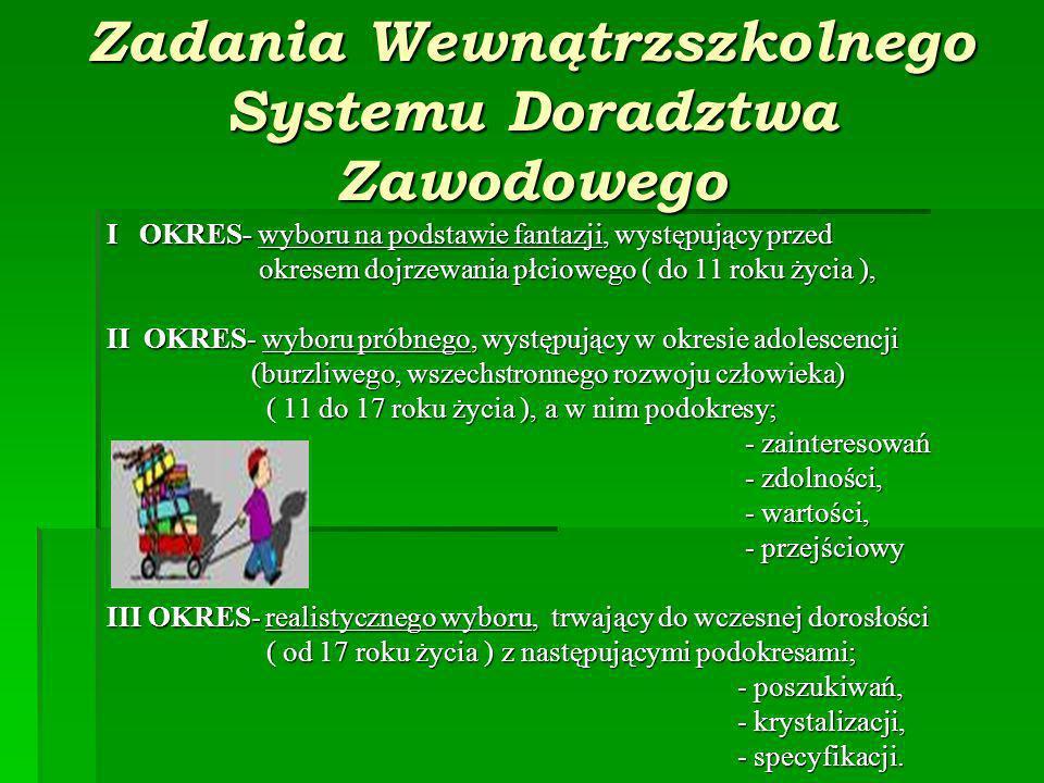 Zadania Wewnątrzszkolnego Systemu Doradztwa Zawodowego