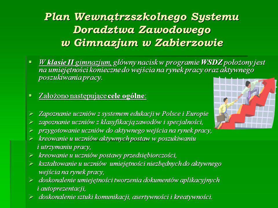 Plan Wewnątrzszkolnego Systemu Doradztwa Zawodowego w Gimnazjum w Zabierzowie