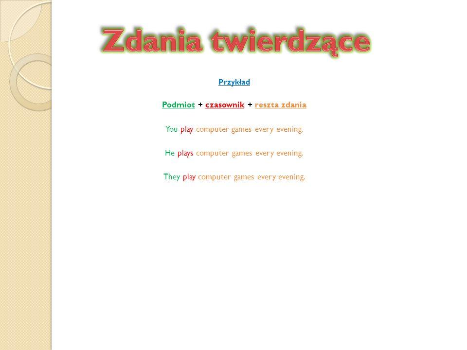 Podmiot + czasownik + reszta zdania
