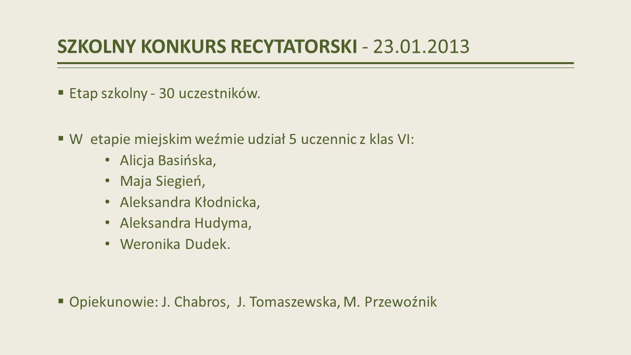 SZKOLNY KONKURS RECYTATORSKI - 23.01.2013