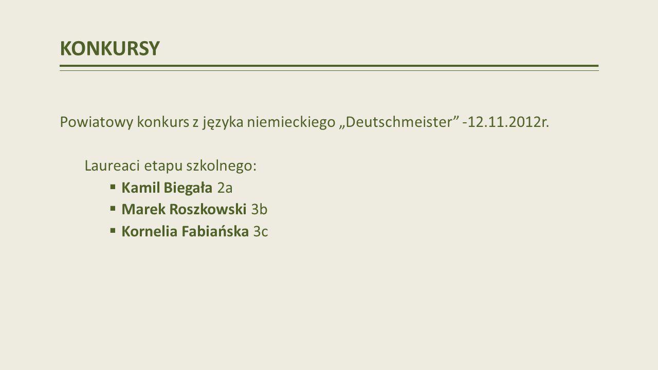 """KONKURSY Powiatowy konkurs z języka niemieckiego """"Deutschmeister -12.11.2012r. Laureaci etapu szkolnego:"""