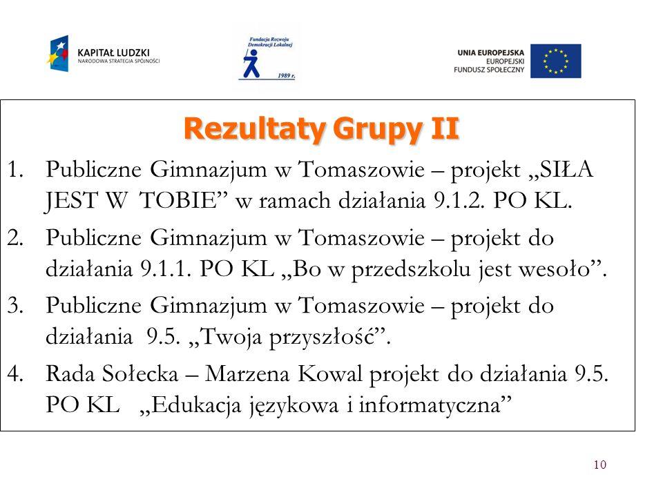 """Rezultaty Grupy II Publiczne Gimnazjum w Tomaszowie – projekt """"SIŁA JEST W TOBIE w ramach działania 9.1.2. PO KL."""