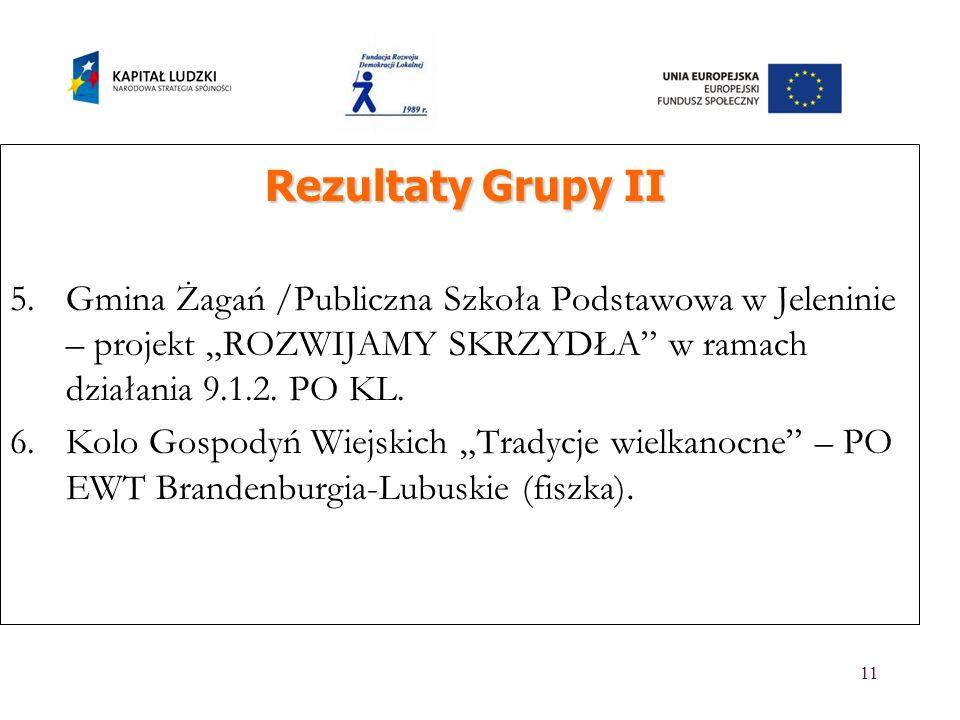 """Rezultaty Grupy II Gmina Żagań /Publiczna Szkoła Podstawowa w Jeleninie – projekt """"ROZWIJAMY SKRZYDŁA w ramach działania 9.1.2. PO KL."""