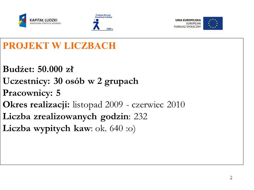 PROJEKT W LICZBACH Budżet: 50.000 zł. Uczestnicy: 30 osób w 2 grupach. Pracownicy: 5. Okres realizacji: listopad 2009 - czerwiec 2010.