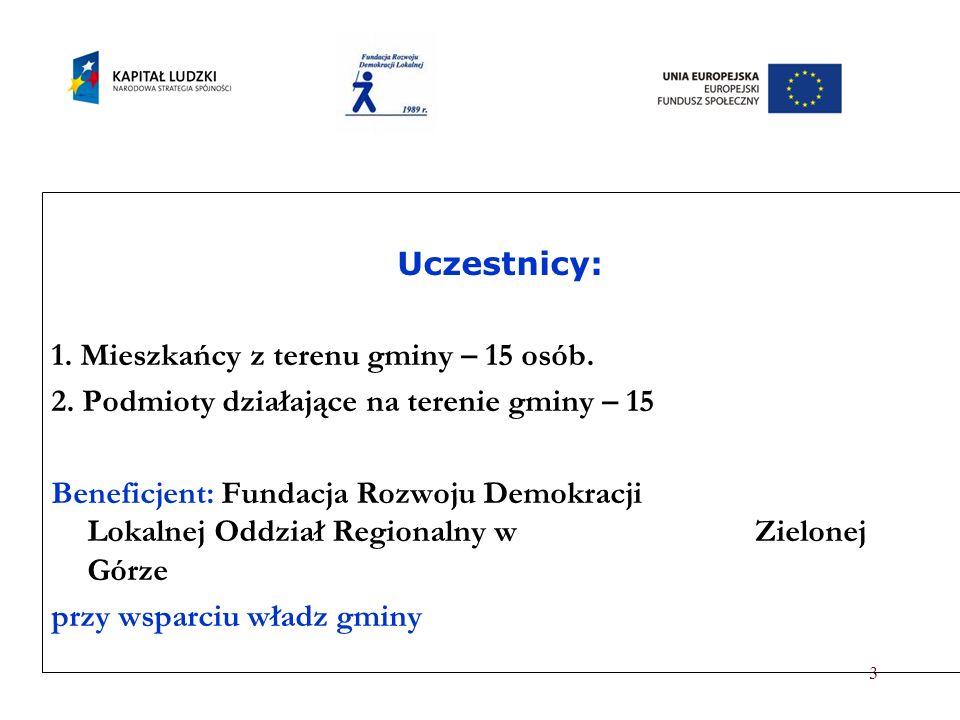 Uczestnicy: 1. Mieszkańcy z terenu gminy – 15 osób. 2. Podmioty działające na terenie gminy – 15.