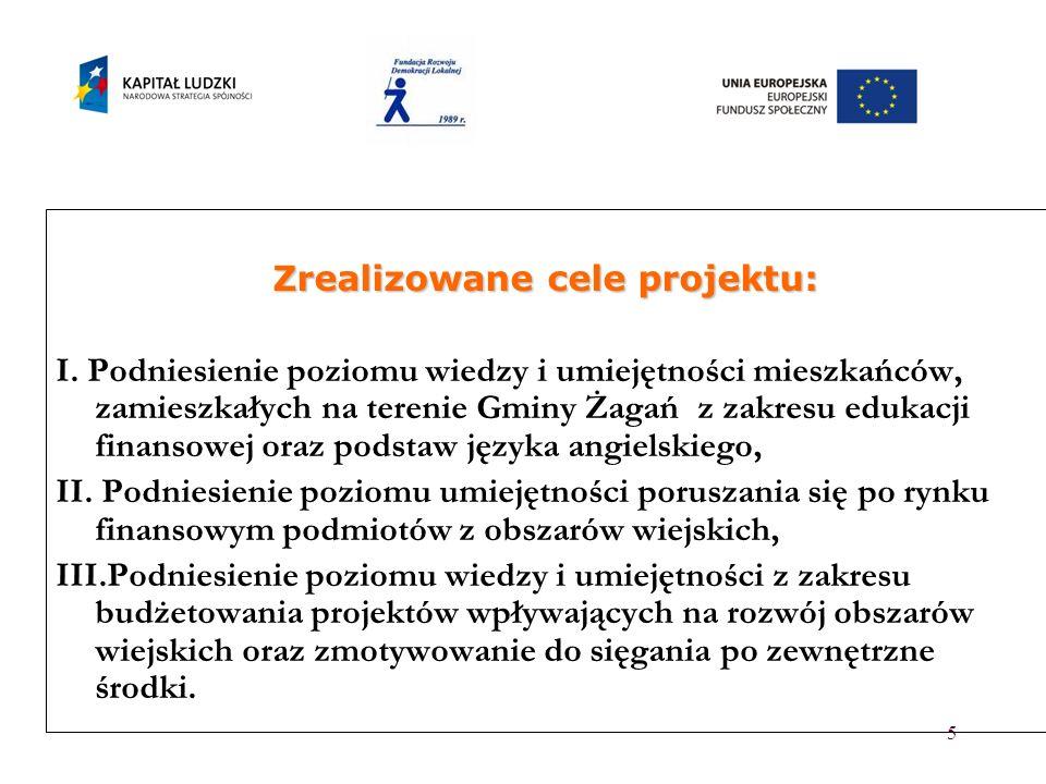 Zrealizowane cele projektu: