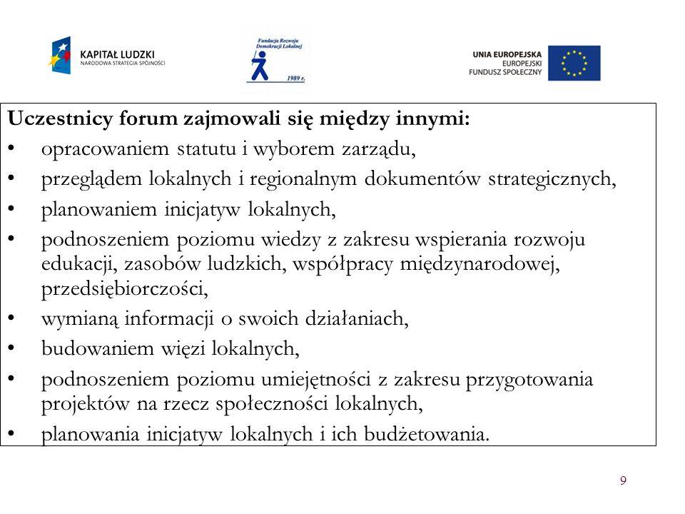 Uczestnicy forum zajmowali się między innymi: