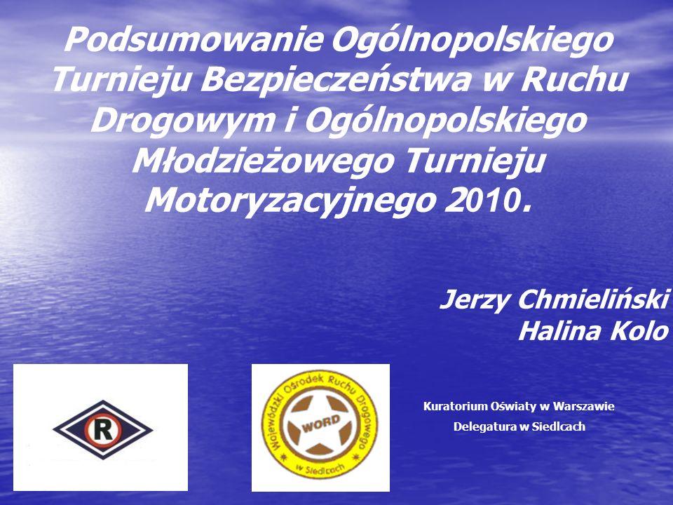 Kuratorium Oświaty w Warszawie Delegatura w Siedlcach