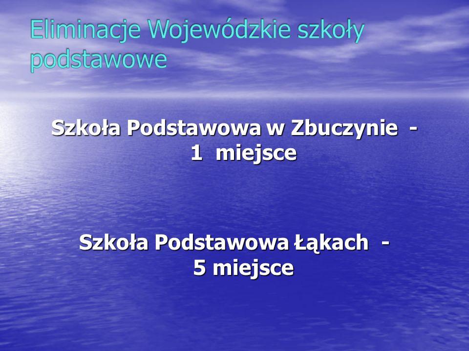 Eliminacje Wojewódzkie szkoły podstawowe