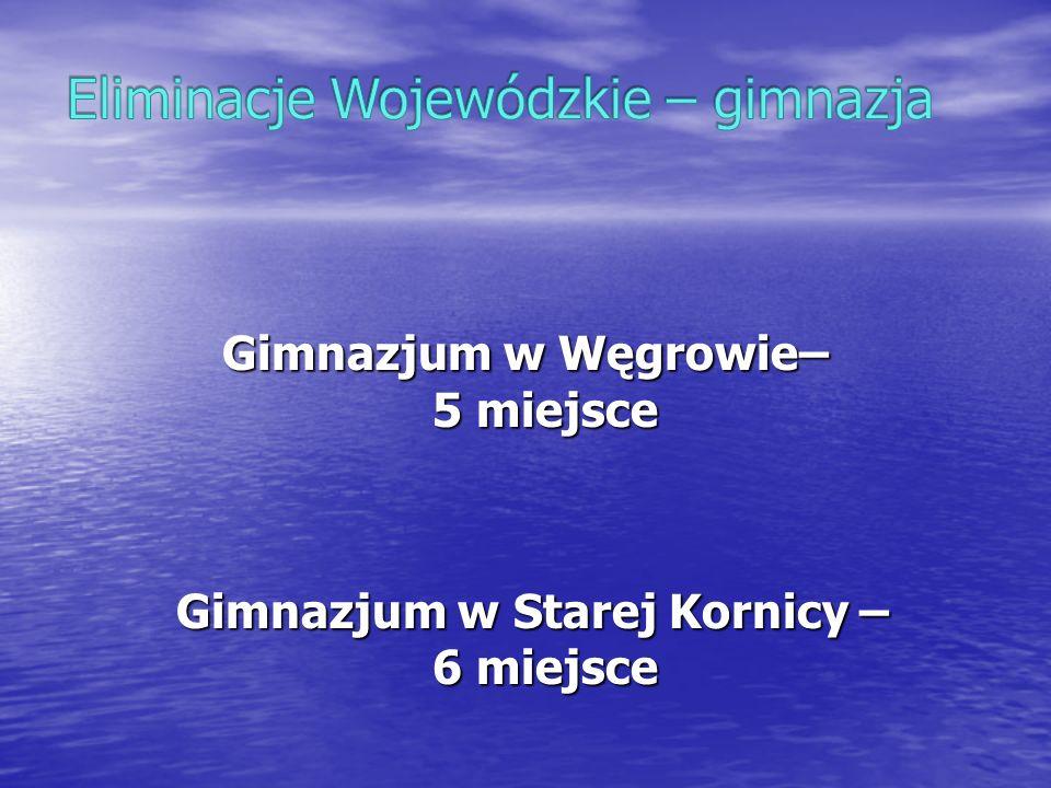 Eliminacje Wojewódzkie – gimnazja