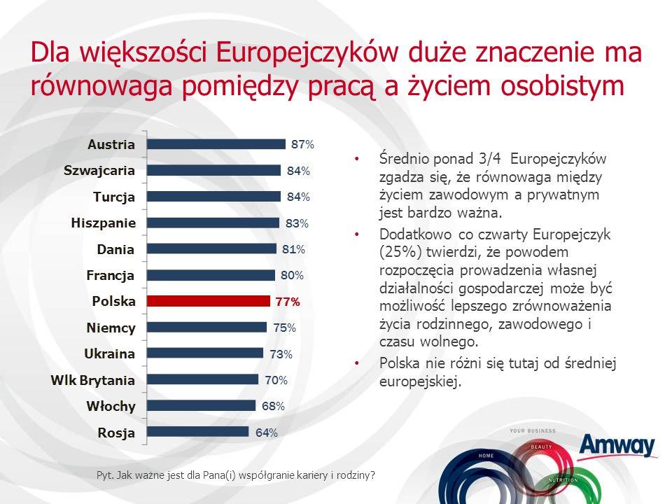 Dla większości Europejczyków duże znaczenie ma równowaga pomiędzy pracą a życiem osobistym