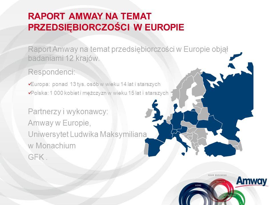 RAPORT AMWAY NA TEMAT PRZEDSIĘBIORCZOŚCI W EUROPIE