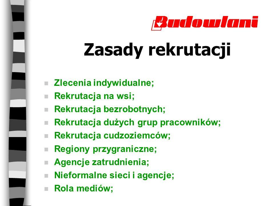 Zasady rekrutacji Zlecenia indywidualne; Rekrutacja na wsi;