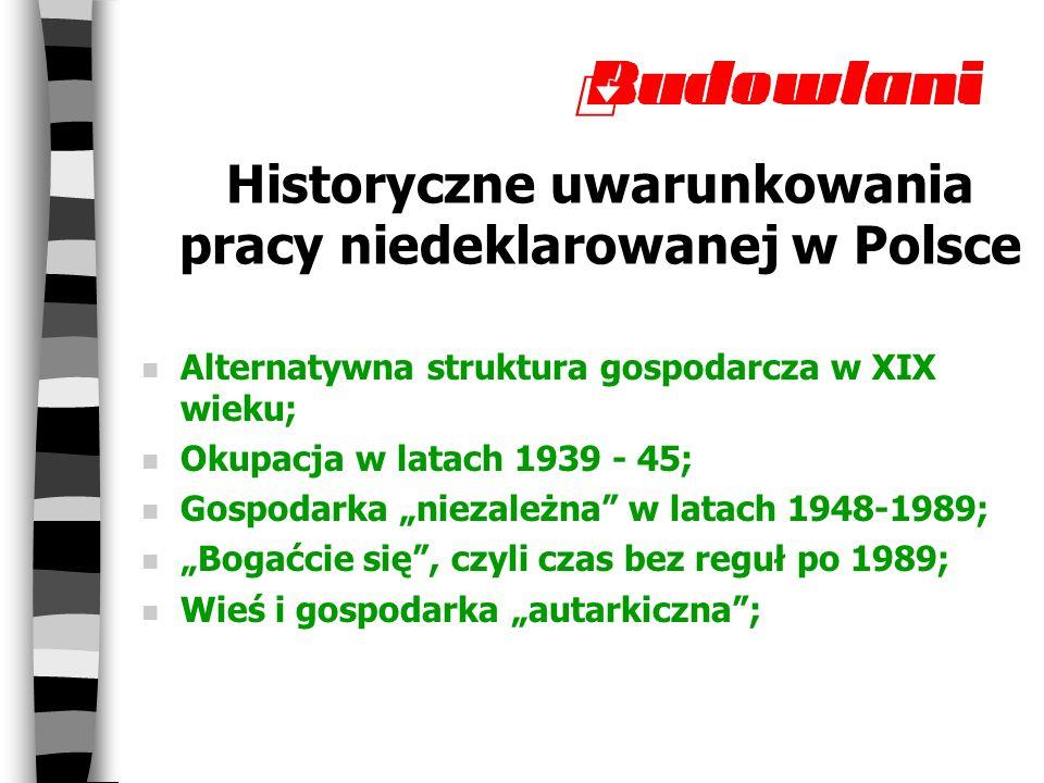 Historyczne uwarunkowania pracy niedeklarowanej w Polsce