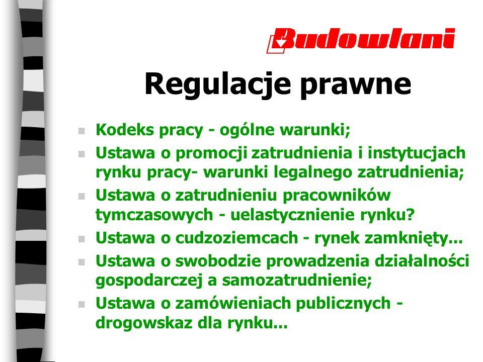 Regulacje prawne Kodeks pracy - ogólne warunki;