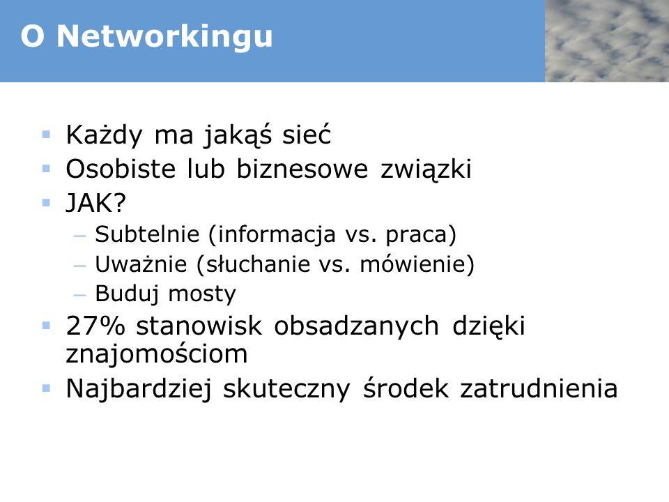O Networkingu Każdy ma jakąś sieć Osobiste lub biznesowe związki JAK