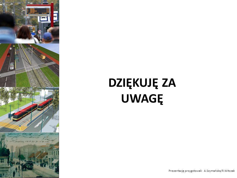 DZIĘKUJĘ ZA UWAGĘ Prezentację przygotowali: A.Szymańska/R.Witczak