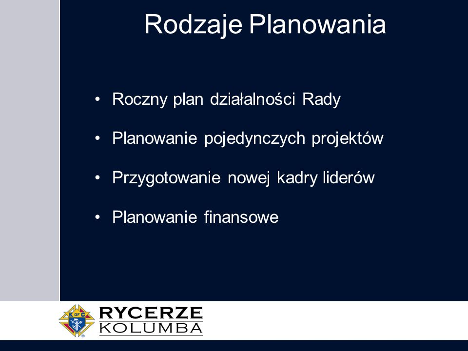 Rodzaje Planowania Roczny plan działalności Rady