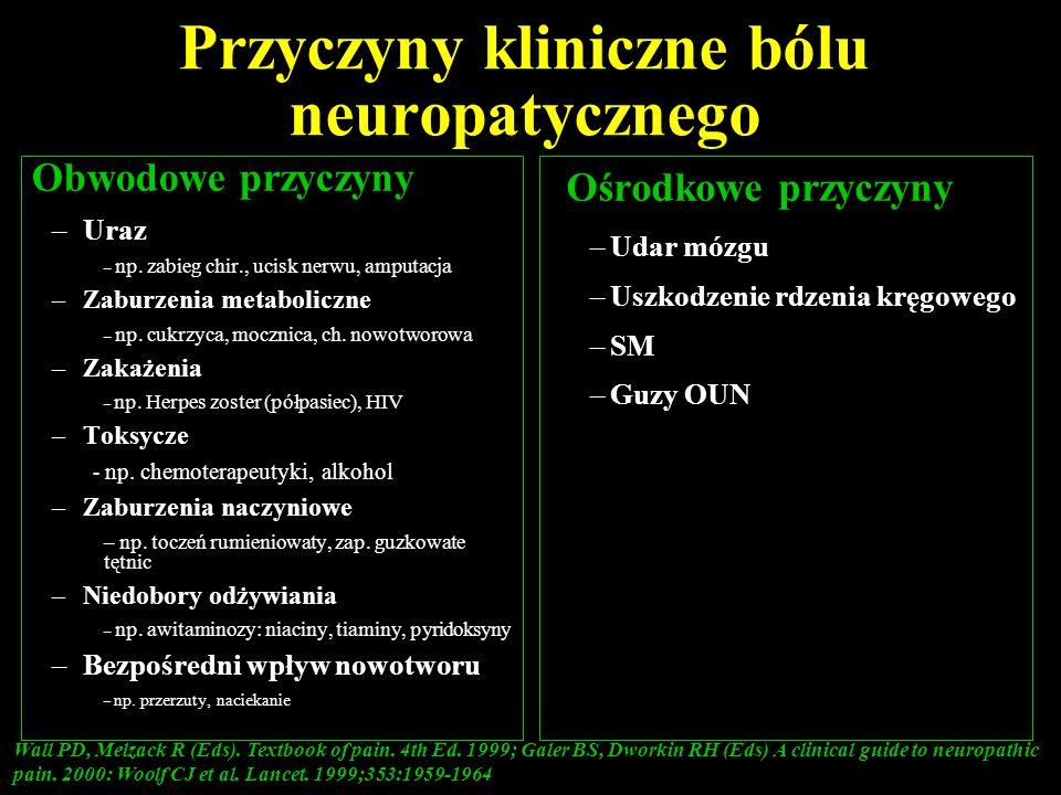 Przyczyny kliniczne bólu neuropatycznego