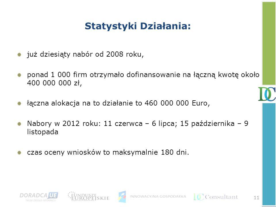 Statystyki Działania: