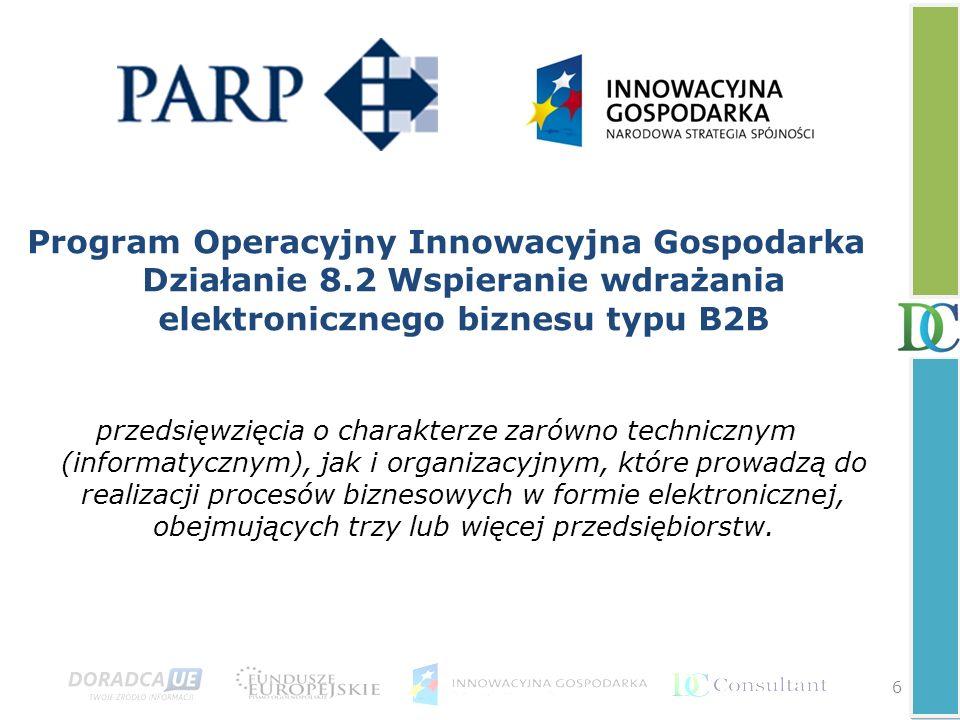 Program Operacyjny Innowacyjna Gospodarka Działanie 8