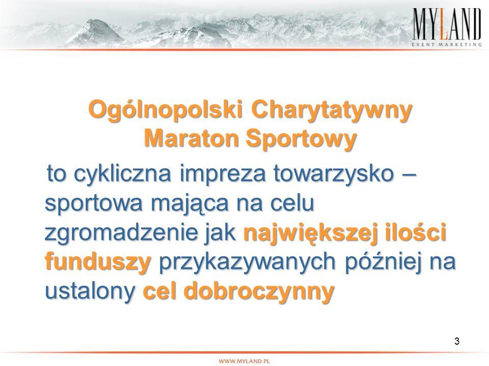Ogólnopolski Charytatywny Maraton Sportowy