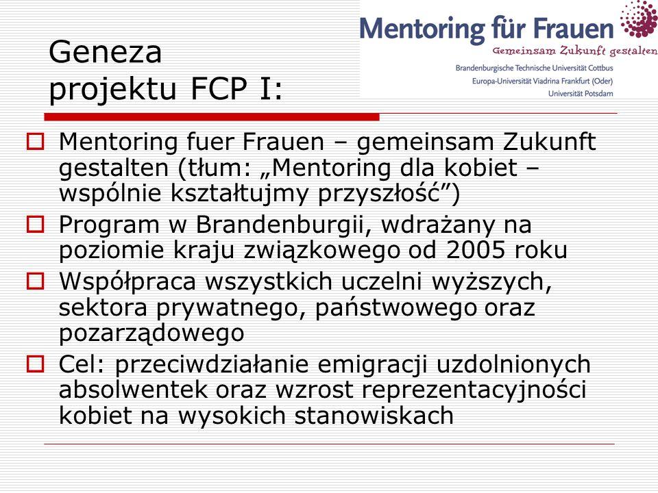 """Geneza projektu FCP I: Mentoring fuer Frauen – gemeinsam Zukunft gestalten (tłum: """"Mentoring dla kobiet – wspólnie kształtujmy przyszłość )"""