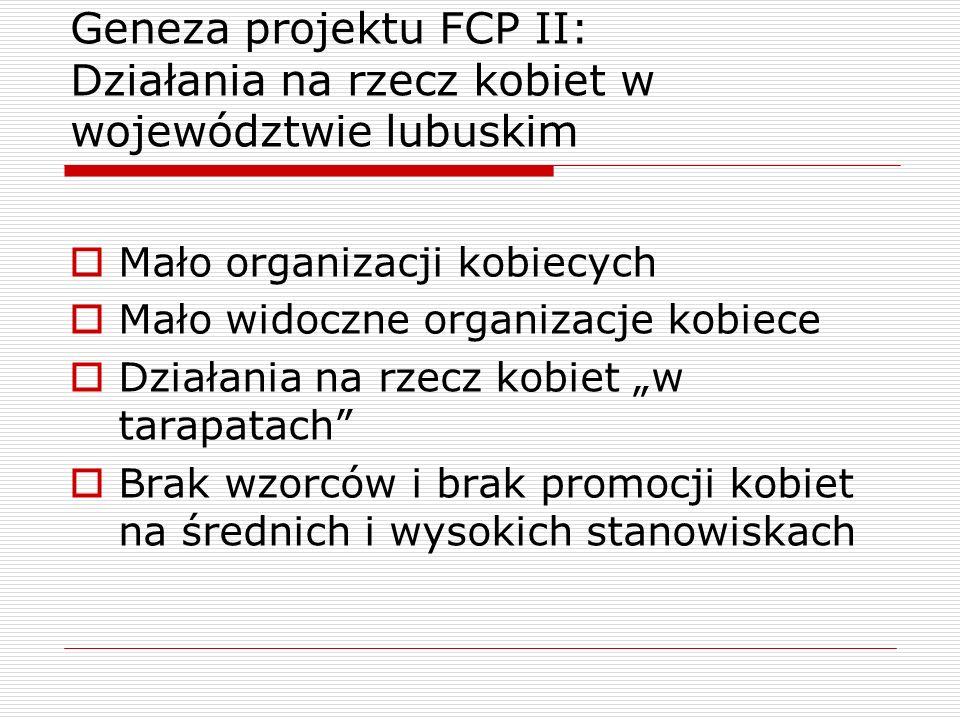 Geneza projektu FCP II: Działania na rzecz kobiet w województwie lubuskim
