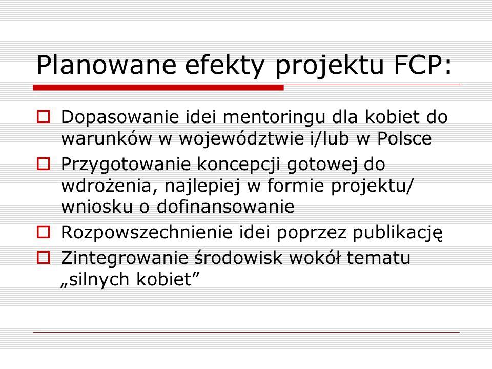 Planowane efekty projektu FCP: