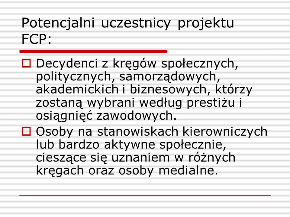 Potencjalni uczestnicy projektu FCP: