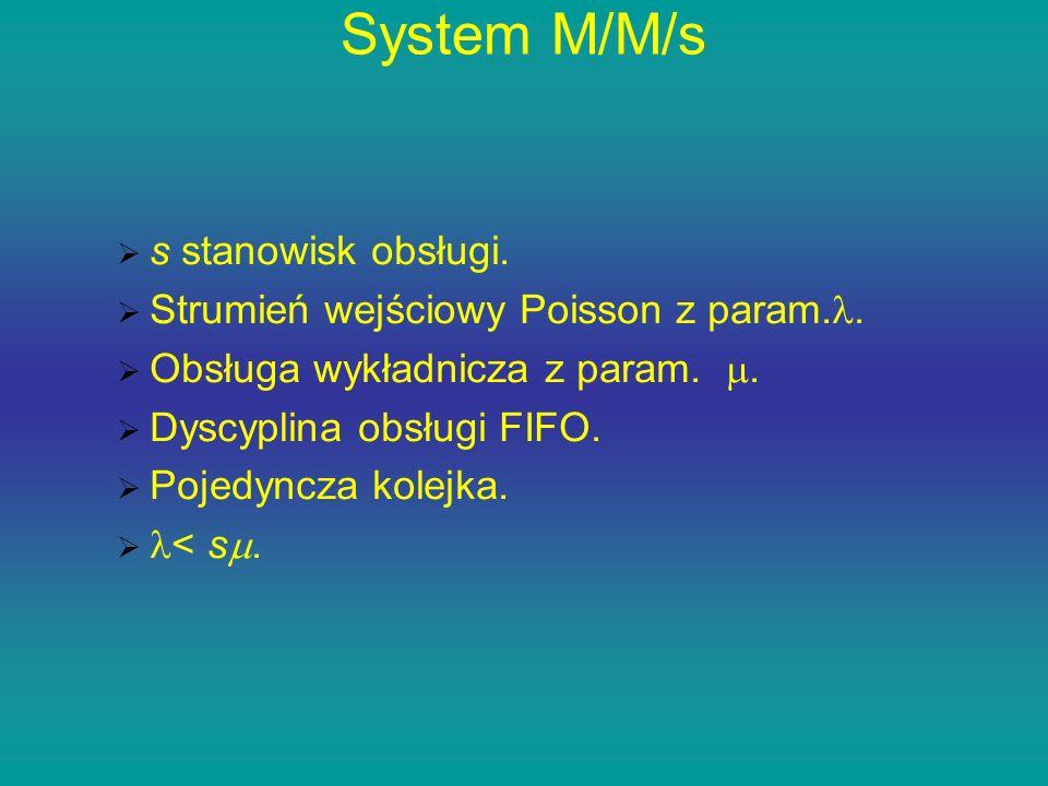 System M/M/s s stanowisk obsługi.