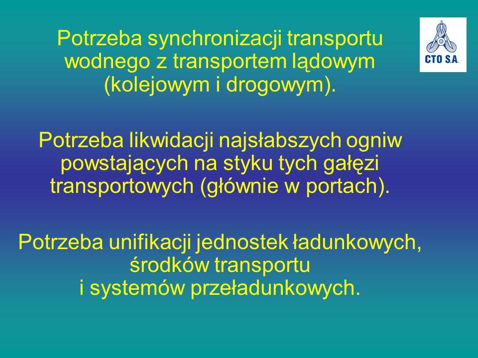 Potrzeba synchronizacji transportu wodnego z transportem lądowym (kolejowym i drogowym).