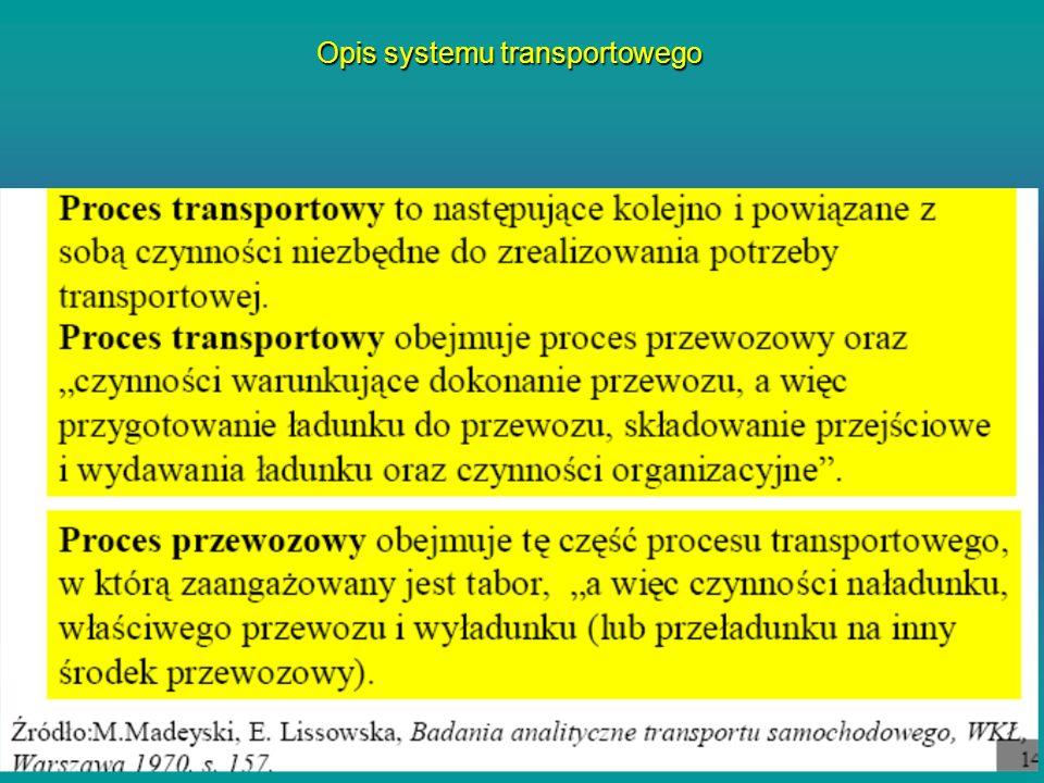Opis systemu transportowego