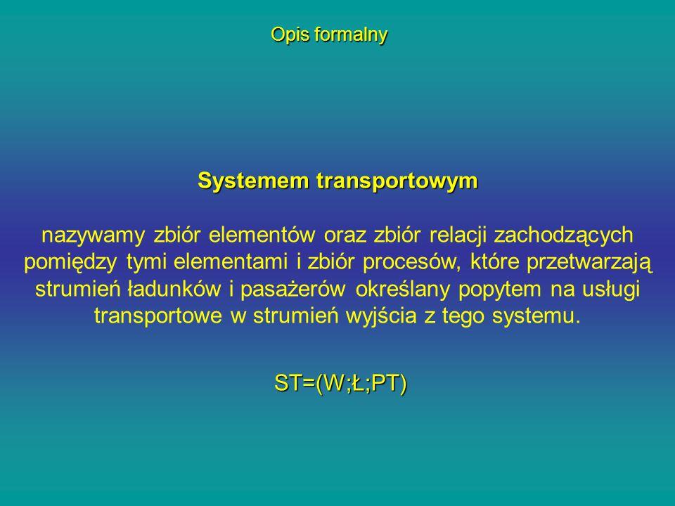 Systemem transportowym