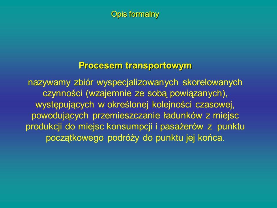 Procesem transportowym