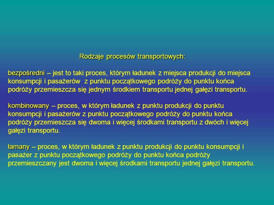 Rodzaje procesów transportowych: