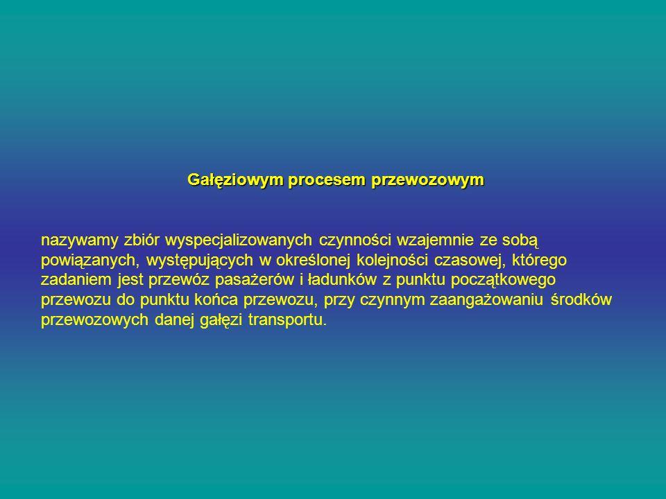 Gałęziowym procesem przewozowym