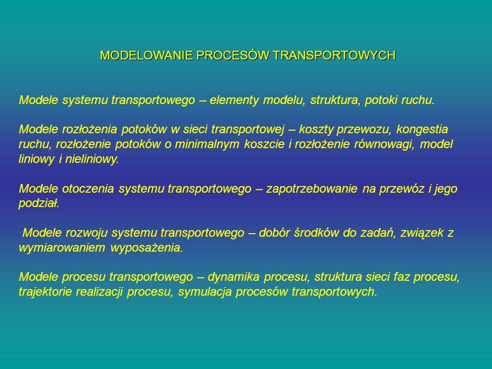 MODELOWANIE PROCESÓW TRANSPORTOWYCH