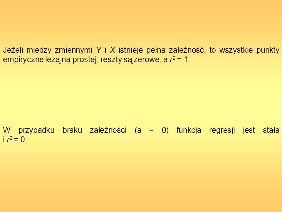 Jeżeli między zmiennymi Y i X istnieje pełna zależność, to wszystkie punkty empiryczne leżą na prostej, reszty są zerowe, a r2 = 1.