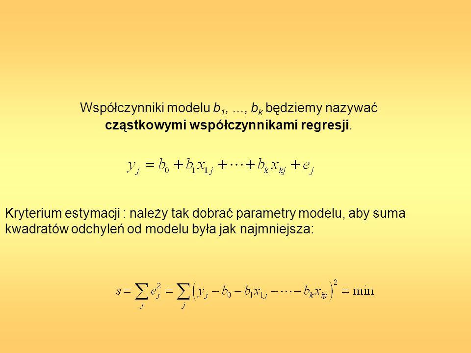 Współczynniki modelu b1, ..., bk będziemy nazywać