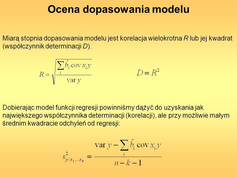Ocena dopasowania modelu