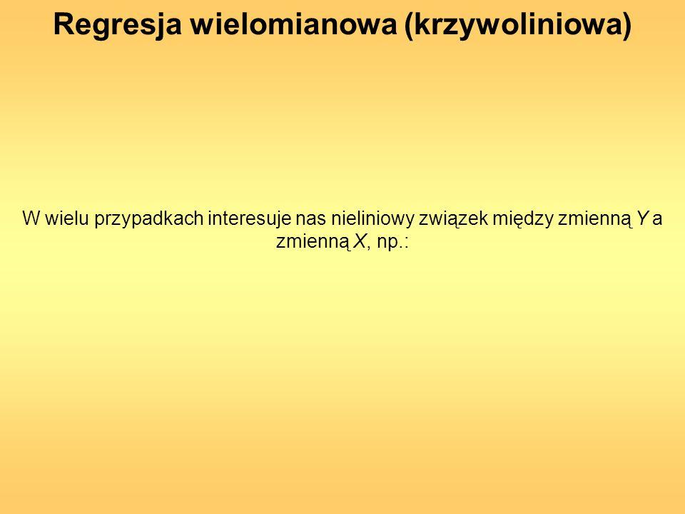 Regresja wielomianowa (krzywoliniowa)