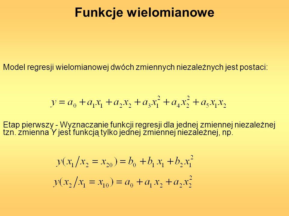Funkcje wielomianowe Model regresji wielomianowej dwóch zmiennych niezależnych jest postaci: